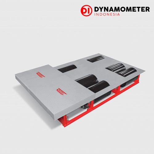 CM Series Water Brake Dynamometers